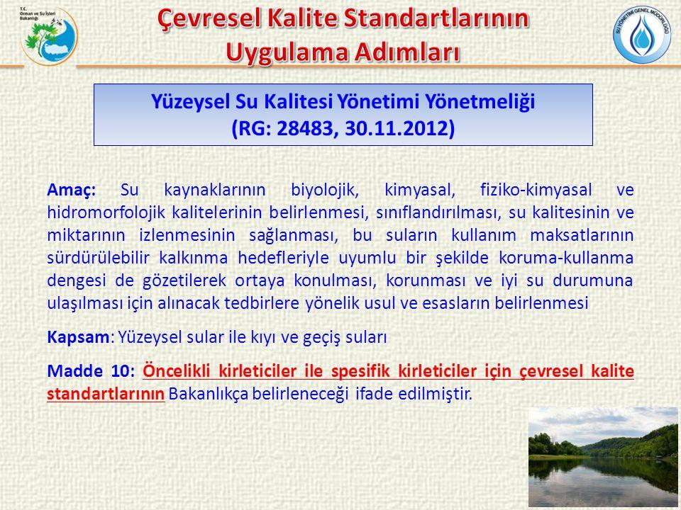 Yüzeysel Su Kalitesi Yönetimi Yönetmeliği (RG: 28483, 30.11.2012) Amaç: Su kaynaklarının biyolojik, kimyasal, fiziko-kimyasal ve hidromorfolojik kalit