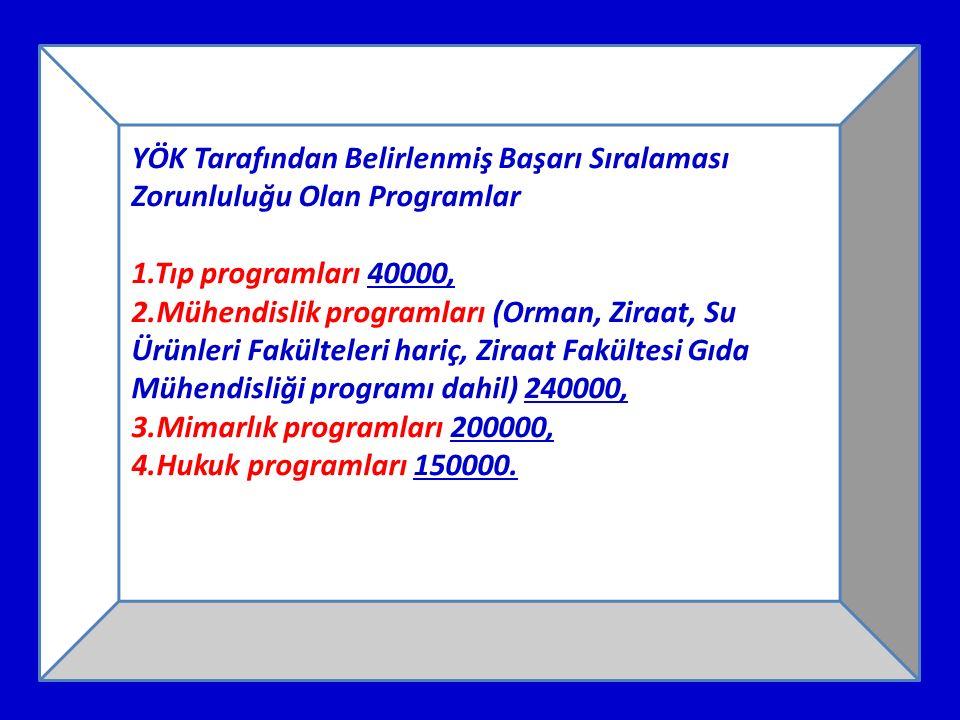 . YÖK Tarafından Belirlenmiş Başarı Sıralaması Zorunluluğu Olan Programlar 1.Tıp programları 40000, 2.Mühendislik programları (Orman, Ziraat, Su Ürünl