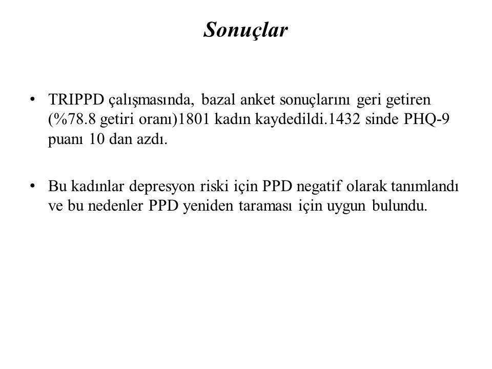 Sonuçlar TRIPPD çalışmasında, bazal anket sonuçlarını geri getiren (%78.8 getiri oranı)1801 kadın kaydedildi.1432 sinde PHQ-9 puanı 10 dan azdı.