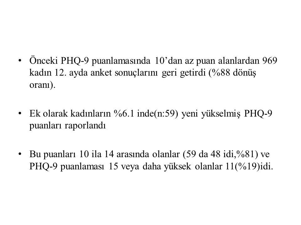 Önceki PHQ-9 puanlamasında 10'dan az puan alanlardan 969 kadın 12.