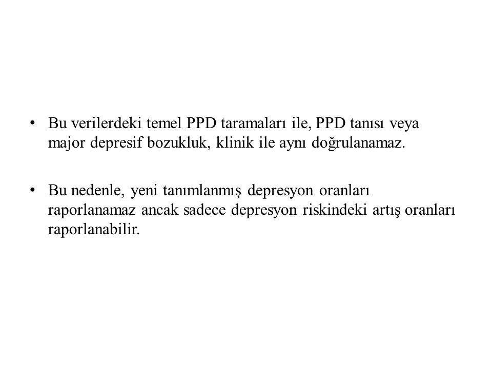 Bu verilerdeki temel PPD taramaları ile, PPD tanısı veya major depresif bozukluk, klinik ile aynı doğrulanamaz.