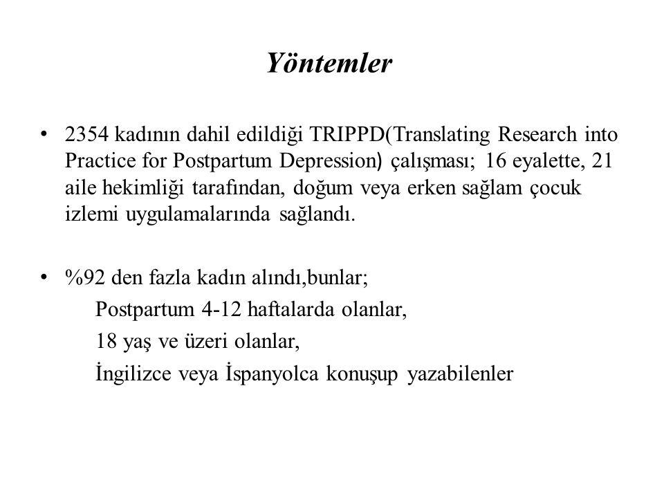 Yöntemler 2354 kadının dahil edildiği TRIPPD(Translating Research into Practice for Postpartum Depression ) çalışması; 16 eyalette, 21 aile hekimliği tarafından, doğum veya erken sağlam çocuk izlemi uygulamalarında sağlandı.