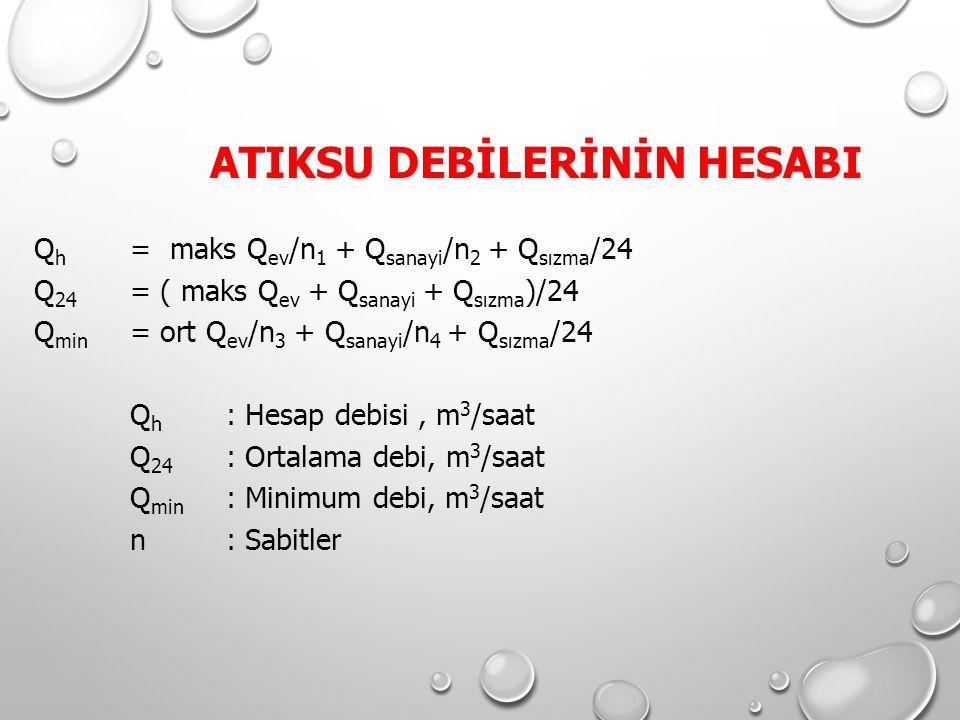 ATIKSU DEBİLERİNİN HESABI Q h = maks Q ev /n 1 + Q sanayi /n 2 + Q sızma /24 Q 24 = ( maks Q ev + Q sanayi + Q sızma )/24 Q min = ort Q ev /n 3 + Q sa