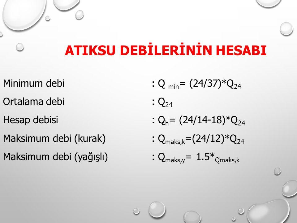 Minimum debi: Q min = (24/37)*Q 24 Ortalama debi: Q 24 Hesap debisi: Q h = (24/14-18)*Q 24 Maksimum debi (kurak): Q maks,k =(24/12)*Q 24 Maksimum debi