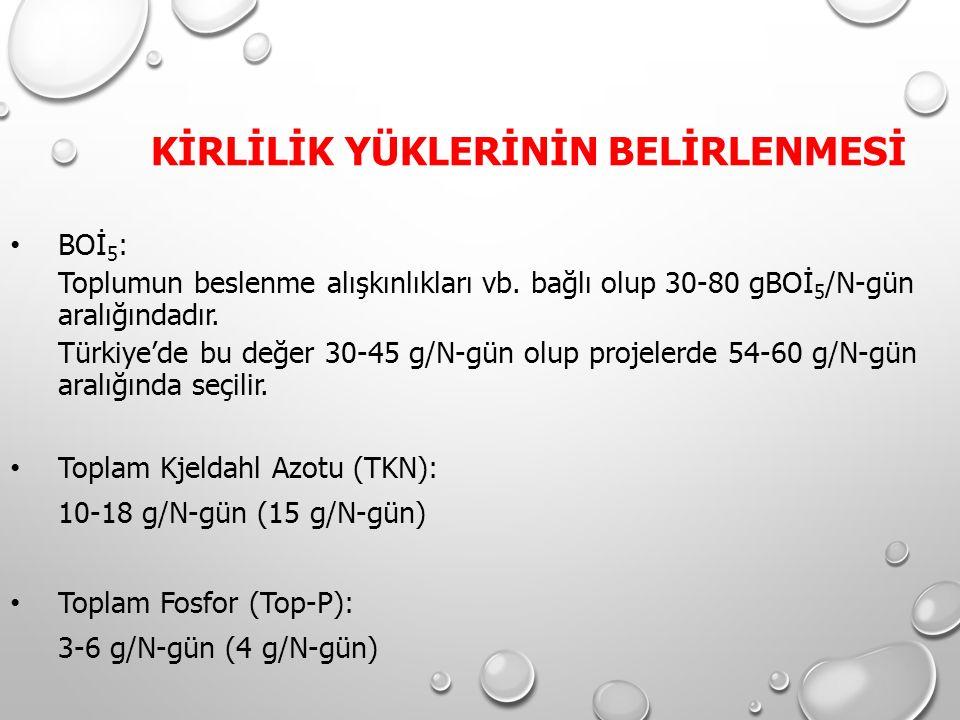 KİRLİLİK YÜKLERİNİN BELİRLENMESİ BOİ 5 : Toplumun beslenme alışkınlıkları vb. bağlı olup 30-80 gBOİ 5 /N-gün aralığındadır. Türkiye'de bu değer 30-45
