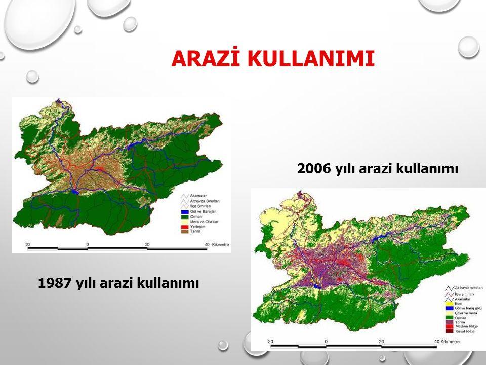 ARAZİ KULLANIMI 1987 yılı arazi kullanımı 2006 yılı arazi kullanımı