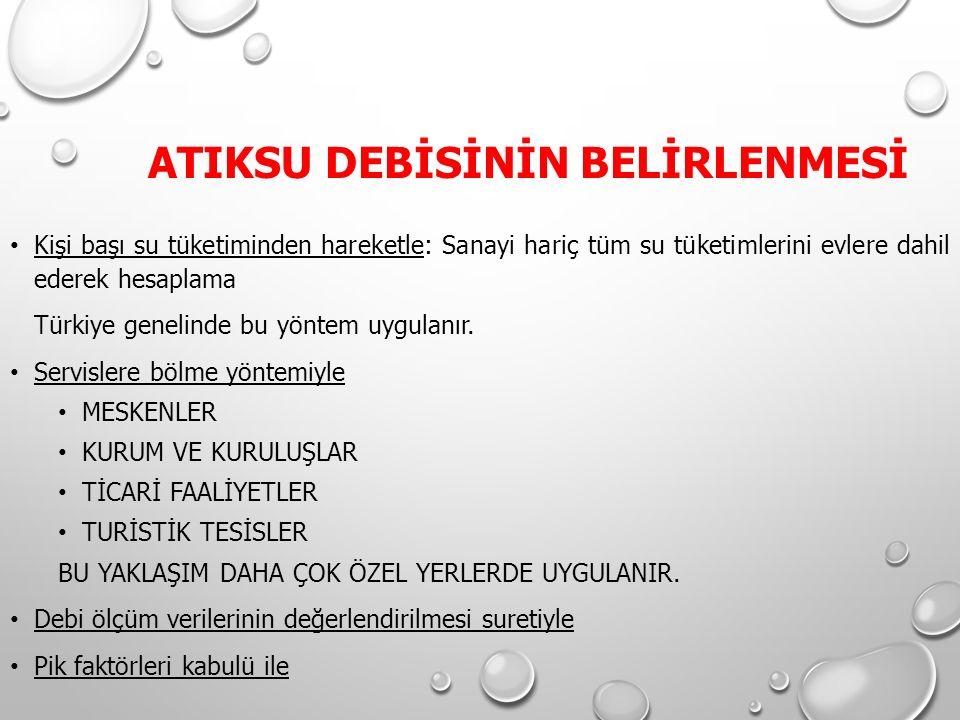 ATIKSU DEBİSİNİN BELİRLENMESİ Kişi başı su tüketiminden hareketle: Sanayi hariç tüm su tüketimlerini evlere dahil ederek hesaplama Türkiye genelinde b