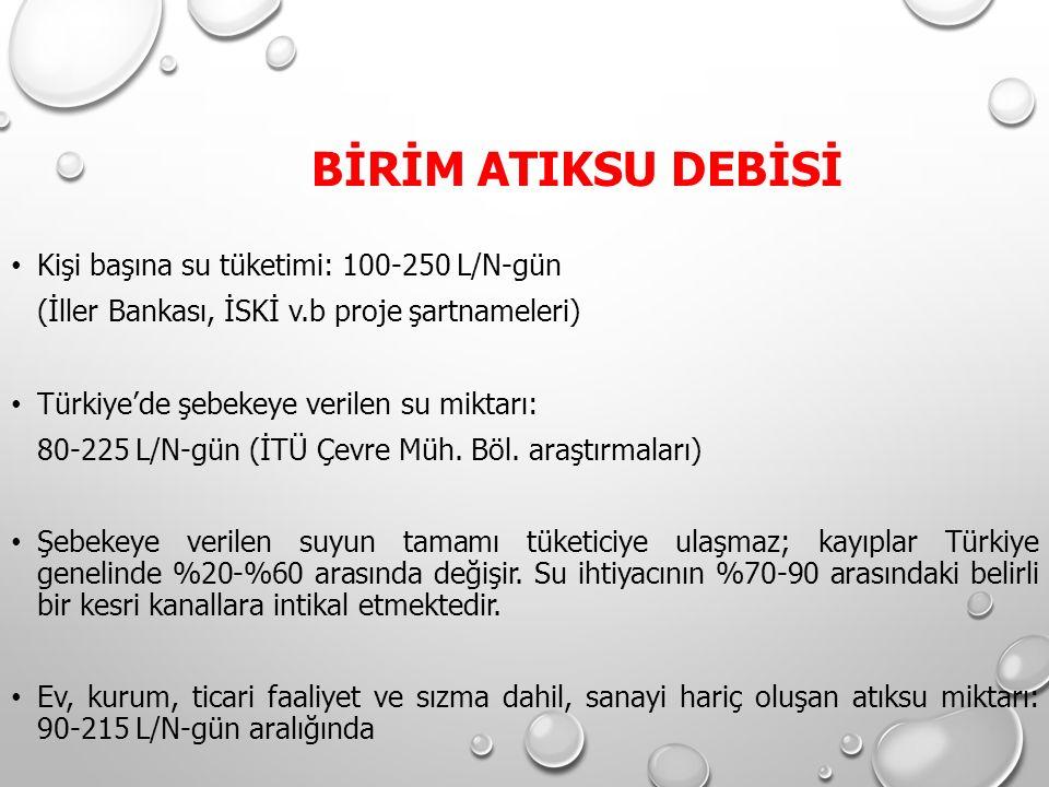 BİRİM ATIKSU DEBİSİ Kişi başına su tüketimi: 100-250 L/N-gün (İller Bankası, İSKİ v.b proje şartnameleri) Türkiye'de şebekeye verilen su miktarı: 80-2
