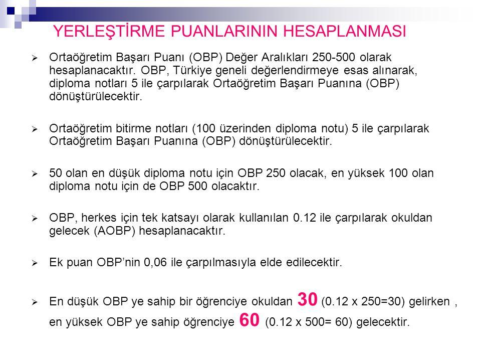YERLEŞTİRME PUANLARININ HESAPLANMASI  Ortaöğretim Başarı Puanı (OBP) Değer Aralıkları 250-500 olarak hesaplanacaktır.