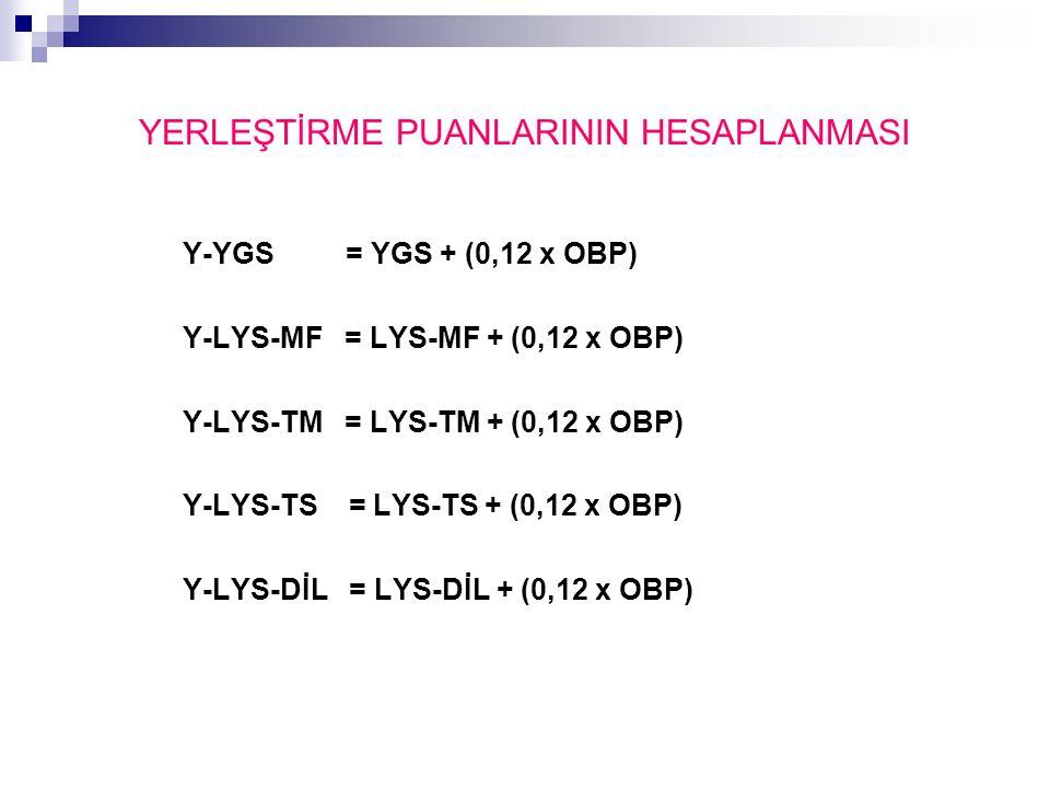 YERLEŞTİRME PUANLARININ HESAPLANMASI Y-YGS = YGS + (0,12 x OBP) Y-LYS-MF = LYS-MF + (0,12 x OBP) Y-LYS-TM = LYS-TM + (0,12 x OBP) Y-LYS-TS = LYS-TS + (0,12 x OBP) Y-LYS-DİL = LYS-DİL + (0,12 x OBP)