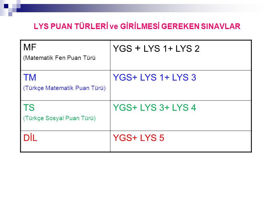 LYS PUAN TÜRLERİ ve GİRİLMESİ GEREKEN SINAVLAR MF (Matematik Fen Puan Türü YGS + LYS 1+ LYS 2 TM (Türkçe Matematik Puan Türü) YGS+ LYS 1+ LYS 3 TS (Türkçe Sosyal Puan Türü) YGS+ LYS 3+ LYS 4 DİLYGS+ LYS 5