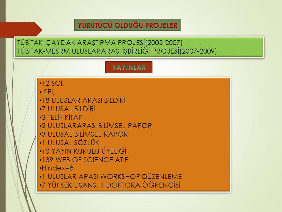 TÜBİTAK-ÇAYDAK ARAŞTIRMA PROJESİ(2005-2007) TÜBİTAK-MESRM ULUSLARARASI İŞBİRLİĞİ PROJESİ(2007-2009) TÜBİTAK-ÇAYDAK ARAŞTIRMA PROJESİ(2005-2007) TÜBİTAK-MESRM ULUSLARARASI İŞBİRLİĞİ PROJESİ(2007-2009) 12 SCI, 2EI, 18 ULUSLAR ARASI BİLDİRİ 7 ULUSAL BİLDİRİ 3 TELİF KİTAP 2 ULUSLARARASI BİLİMSEL RAPOR 3 ULUSAL BİLİMSEL RAPOR 1 ULUSAL SÖZLÜK 10 YAYIN KURULU ÜYELİĞİ 139 WEB OF SCIENCE ATIF Hindex=8 1 ULUSLAR ARASI WORKSHOP DÜZENLEME 7 YÜKSEK LİSANS, 1 DOKTORA ÖĞRENCİSİ 12 SCI, 2EI, 18 ULUSLAR ARASI BİLDİRİ 7 ULUSAL BİLDİRİ 3 TELİF KİTAP 2 ULUSLARARASI BİLİMSEL RAPOR 3 ULUSAL BİLİMSEL RAPOR 1 ULUSAL SÖZLÜK 10 YAYIN KURULU ÜYELİĞİ 139 WEB OF SCIENCE ATIF Hindex=8 1 ULUSLAR ARASI WORKSHOP DÜZENLEME 7 YÜKSEK LİSANS, 1 DOKTORA ÖĞRENCİSİ