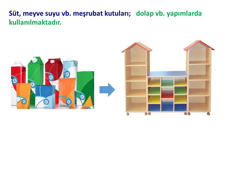 Süt, meyve suyu vb. meşrubat kutuları; dolap vb. yapımlarda kullanılmaktadır.