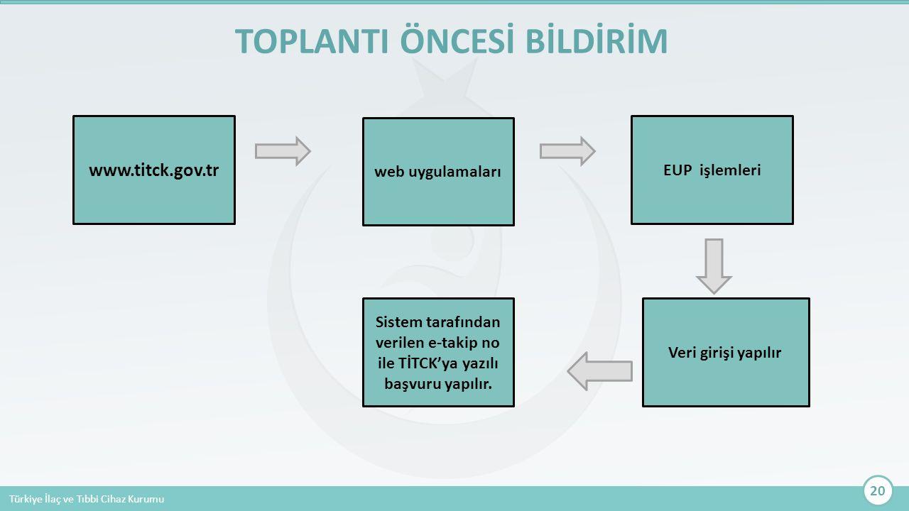 Türkiye İlaç ve Tıbbi Cihaz Kurumu TOPLANTI ÖNCESİ BİLDİRİM 20 www.titck.gov.tr web uygulamaları EUP işlemleri Veri girişi yapılır Sistem tarafından v