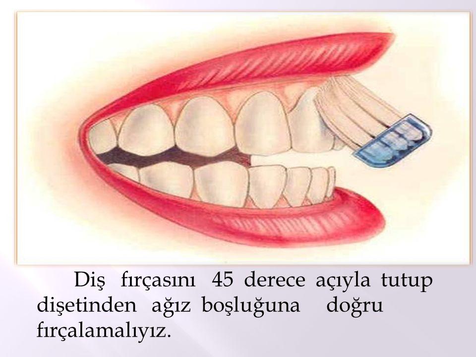 Diş fırçasını 45 derece açıyla tutup dişetinden ağız boşluğuna doğru fırçalamalıyız.