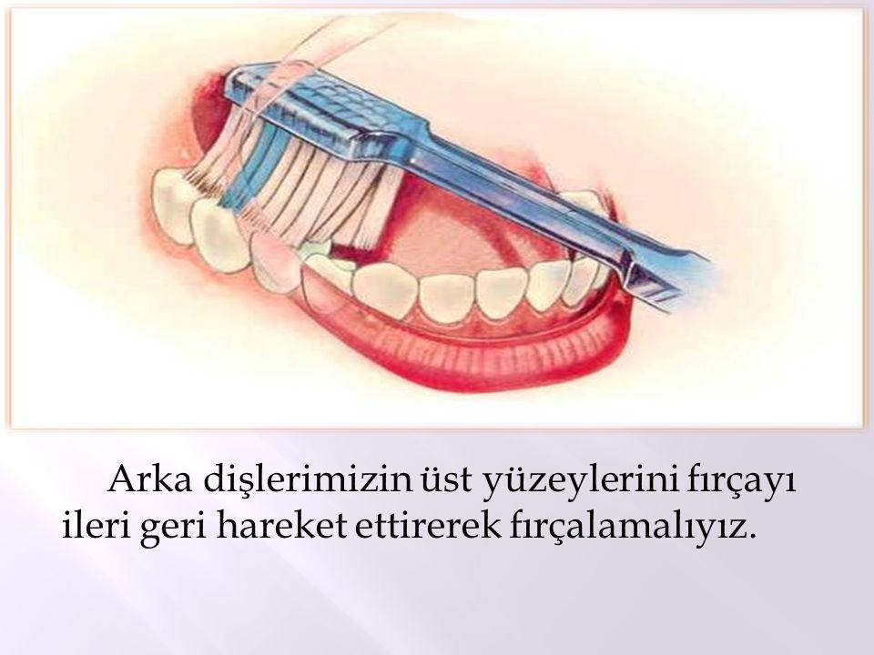 Arka dişlerimizin üst yüzeylerini fırçayı ileri geri hareket ettirerek fırçalamalıyız.