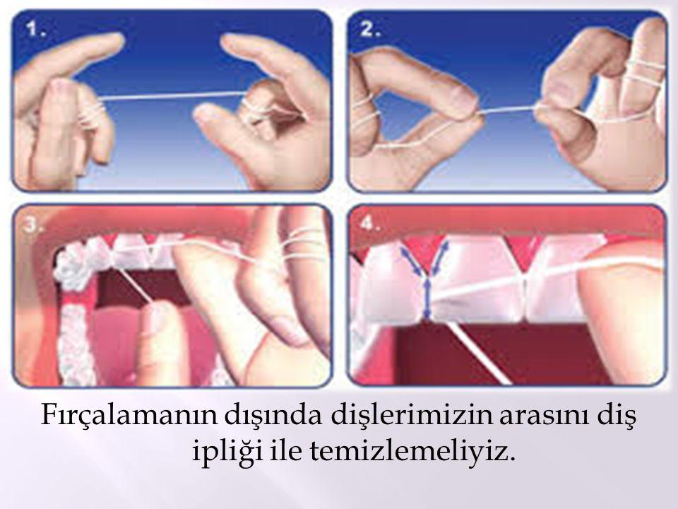 Fırçalamanın dışında dişlerimizin arasını diş ipliği ile temizlemeliyiz.