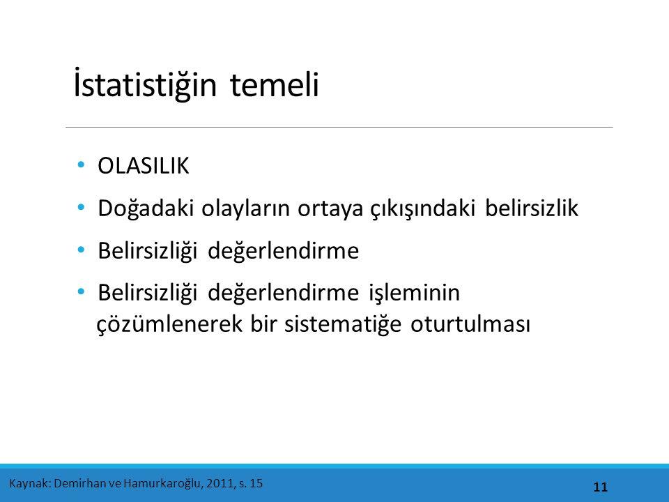 İstatistiğin temeli OLASILIK Doğadaki olayların ortaya çıkışındaki belirsizlik Belirsizliği değerlendirme Belirsizliği değerlendirme işleminin çözümlenerek bir sistematiğe oturtulması 11 Kaynak: Demirhan ve Hamurkaroğlu, 2011, s.