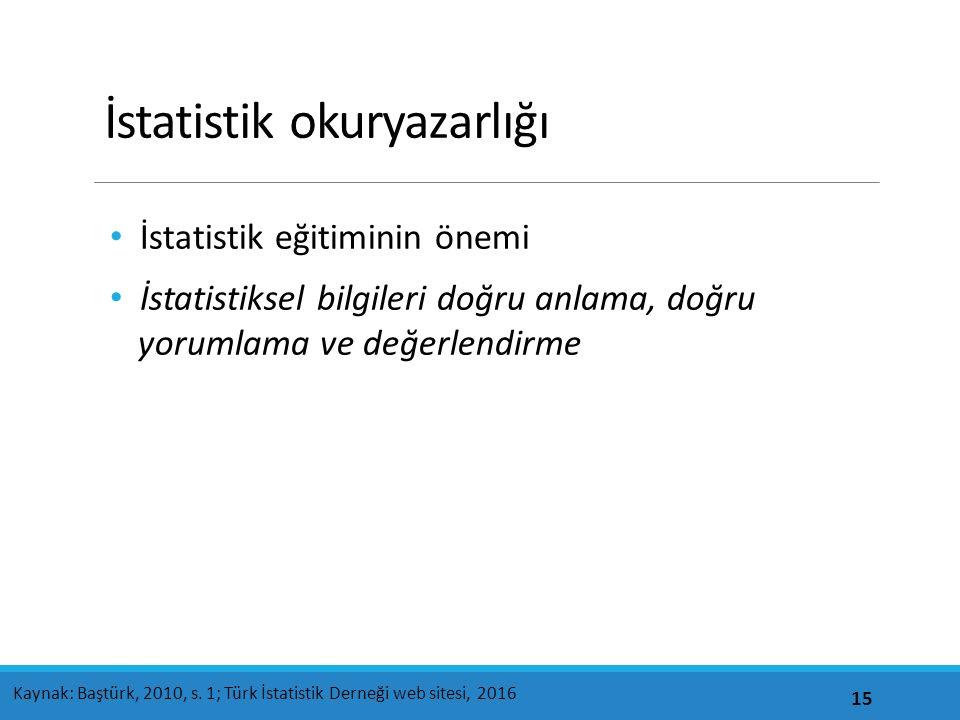 İstatistik okuryazarlığı İstatistik eğitiminin önemi İstatistiksel bilgileri doğru anlama, doğru yorumlama ve değerlendirme 15 Kaynak: Baştürk, 2010, s.