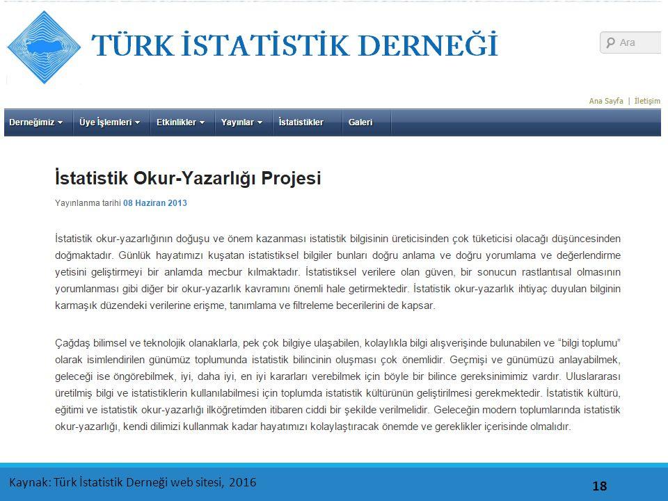 18 Kaynak: Türk İstatistik Derneği web sitesi, 2016
