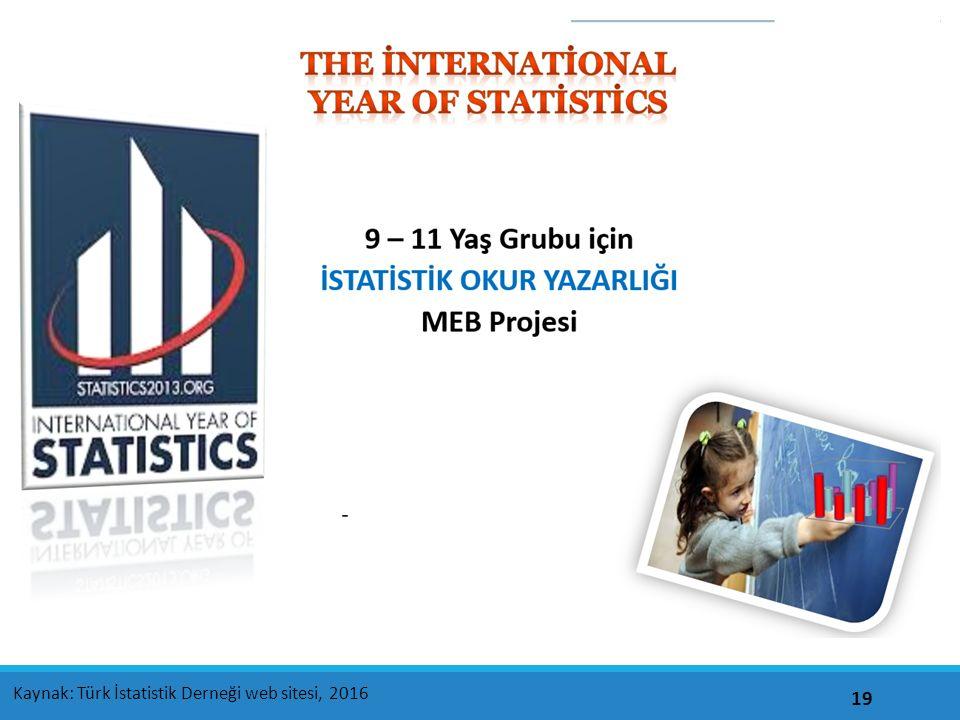 19 Kaynak: Türk İstatistik Derneği web sitesi, 2016