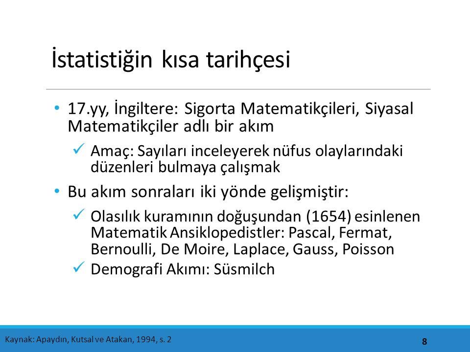 İstatistiğin kısa tarihçesi 17.yy, İngiltere: Sigorta Matematikçileri, Siyasal Matematikçiler adlı bir akım Amaç: Sayıları inceleyerek nüfus olaylarındaki düzenleri bulmaya çalışmak Bu akım sonraları iki yönde gelişmiştir: Olasılık kuramının doğuşundan (1654) esinlenen Matematik Ansiklopedistler: Pascal, Fermat, Bernoulli, De Moire, Laplace, Gauss, Poisson Demografi Akımı: Süsmilch 8 Kaynak: Apaydın, Kutsal ve Atakan, 1994, s.