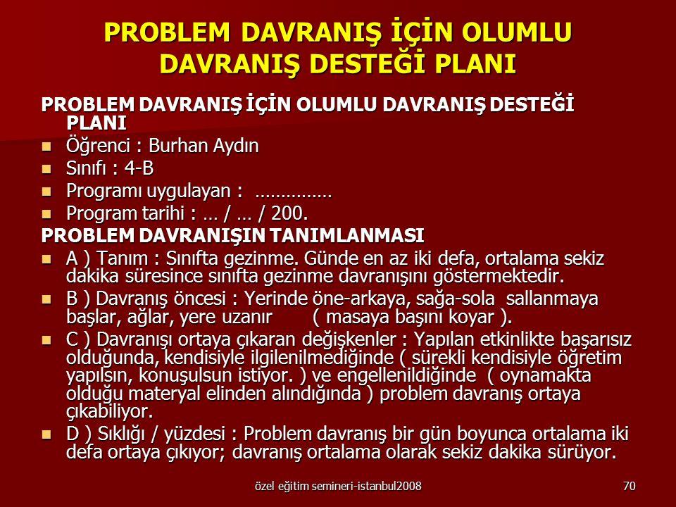 özel eğitim semineri-istanbul200869 Ceza uygun davranışın ne olduğuna ilişkin bir ipucu sağlamaz. Ceza veren kişinin saldırganlığı ceza alan ve bunu i