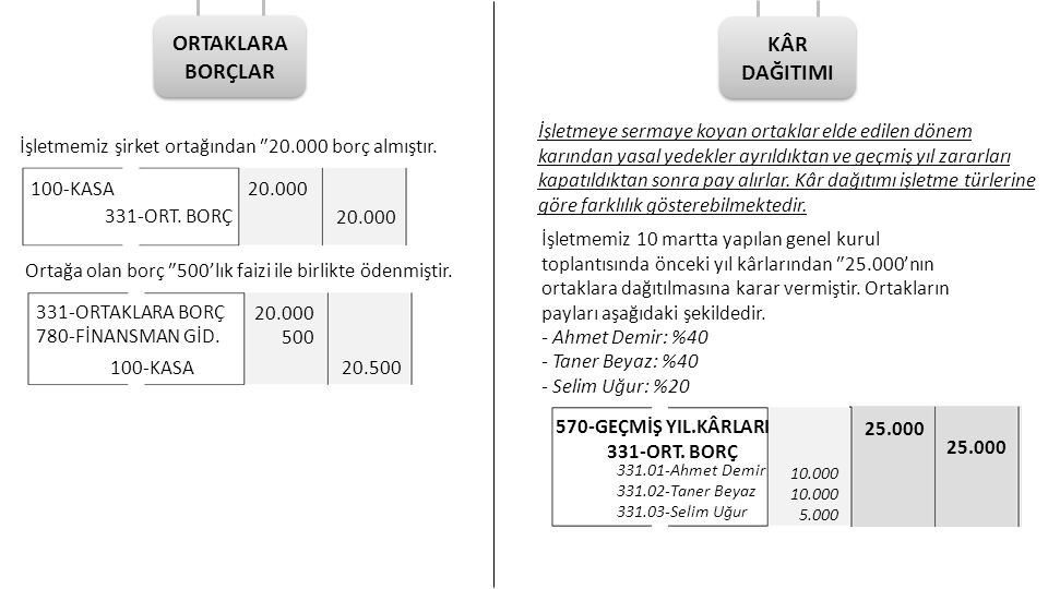 770-GYG 5.360,73 472-KID.TAZ.5.360,73 b.
