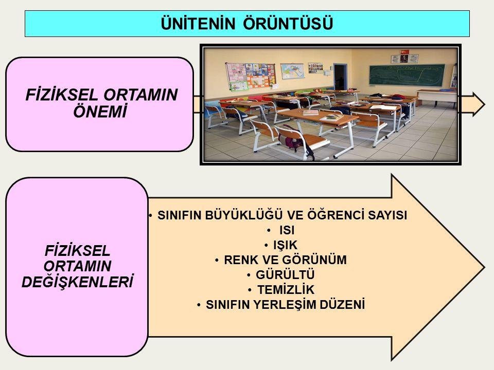SINIF ORTAMININ FİZİKSEL ÖZELLİKLERİ Sınıf, okul içerisinde eğitim öğretim etkinliklerinin gerçekleştiği ortamdır.