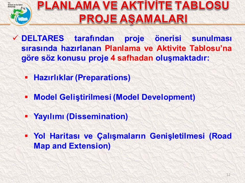 12 DELTARES tarafından proje önerisi sunulması sırasında hazırlanan Planlama ve Aktivite Tablosu'na göre söz konusu proje 4 safhadan oluşmaktadır:  H