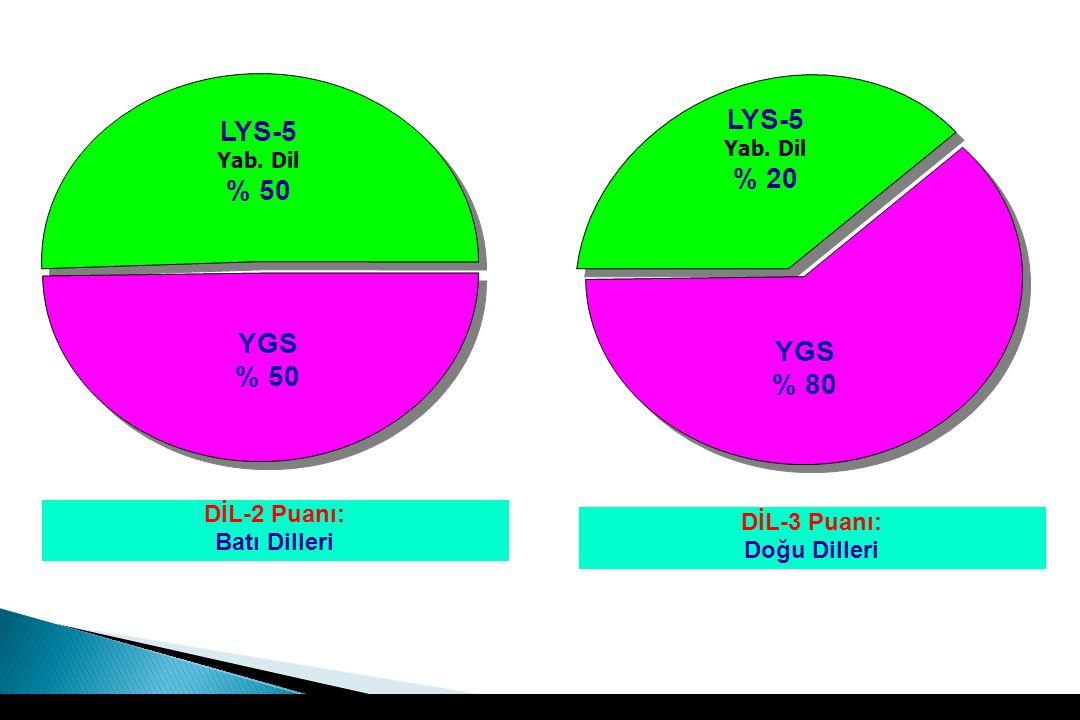 LYS-5 Yab. Dil % 50 YGS % 50 DİL-2 Puanı: Batı Dilleri LYS-5 Yab. Dil % 20 YGS % 80 DİL-3 Puanı: Doğu Dilleri