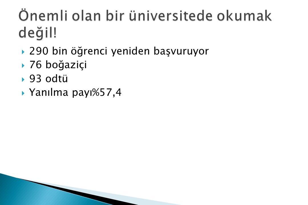 2010-ÖSYS Sunum, İstanbul 29 Ağustos 2009 YGS % 40 YGS % 40 MF-3 Sağlık Bilimleri Programlarından Biyokimya,Beslenme ve Diyetetik, Diş Hekimliği,Eczacılık,Tıp, Moleküler Biyoloji MF-4 Mühendislik ve Teknik Bilimler Bilgisayar Müh,İnşaat Müh,Tekstil Müh, Jeoloji Müh,Jeofizik Müh, Jeodezi ve Fotogrametri Müh..