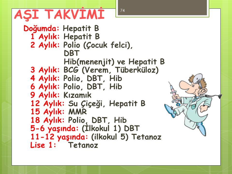 AŞI TAKVİMİ Doğumda: Hepatit B 1 Aylık: Hepatit B 2 Aylık: Polio (Çocuk felci), DBT Hib(menenjit) ve Hepatit B 3 Aylık: BCG (Verem, Tüberküloz) 4 Aylık: Polio, DBT, Hib 6 Aylık: Polio, DBT, Hib 9 Aylık: Kızamık 12 Aylık: Su Çiçeği, Hepatit B 15 Aylık: MMR 18 Aylık: Polio, DBT, Hib 5-6 yaşında: (İlkokul 1) DBT 11-12 yaşında: (ilkokul 5) Tetanoz Lise 1: Tetanoz 74