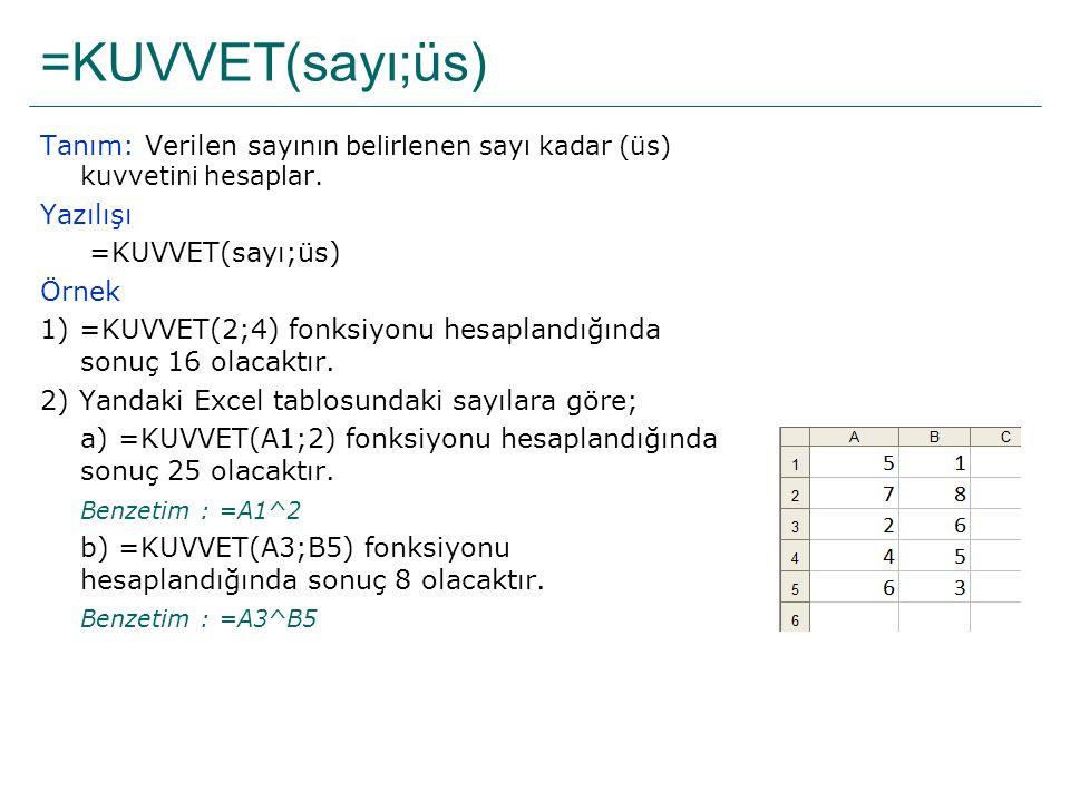 =KUVVET(sayı;üs) Tanım: Verilen s ayının belirlenen sayı kadar (üs) kuvvetini hesaplar. Yazılışı =KUVVET(sayı;üs) Örnek 1) =KUVVET(2;4) fonksiyonu hes