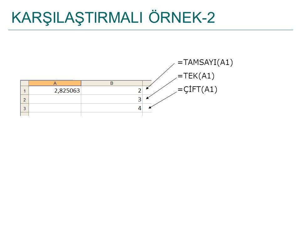 KARŞILAŞTIRMALI ÖRNEK-2 =TAMSAYI(A1) =TEK(A1) =ÇİFT(A1)