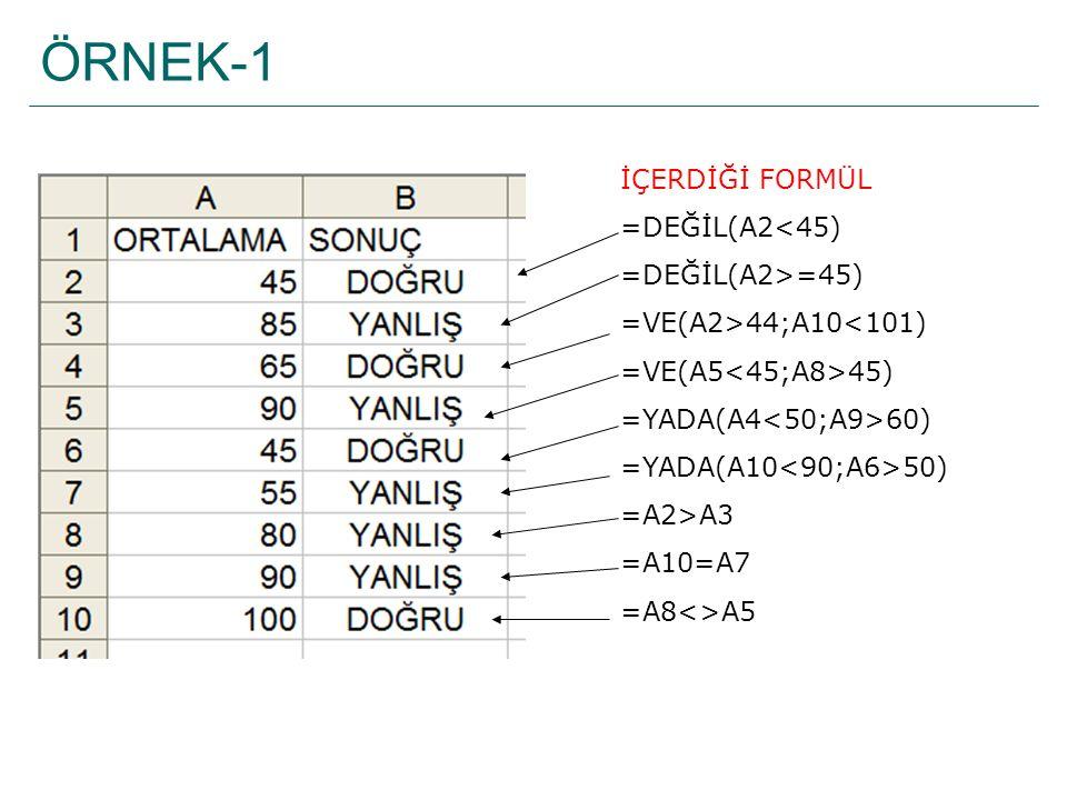 ÖRNEK-1 İÇERDİĞİ FORMÜL =DEĞİL(A2<45) =DEĞİL(A2>=45) =VE(A2>44;A10<101) =VE(A5 45) =YADA(A4 60) =YADA(A10 50) =A2>A3 =A10=A7 =A8<>A5