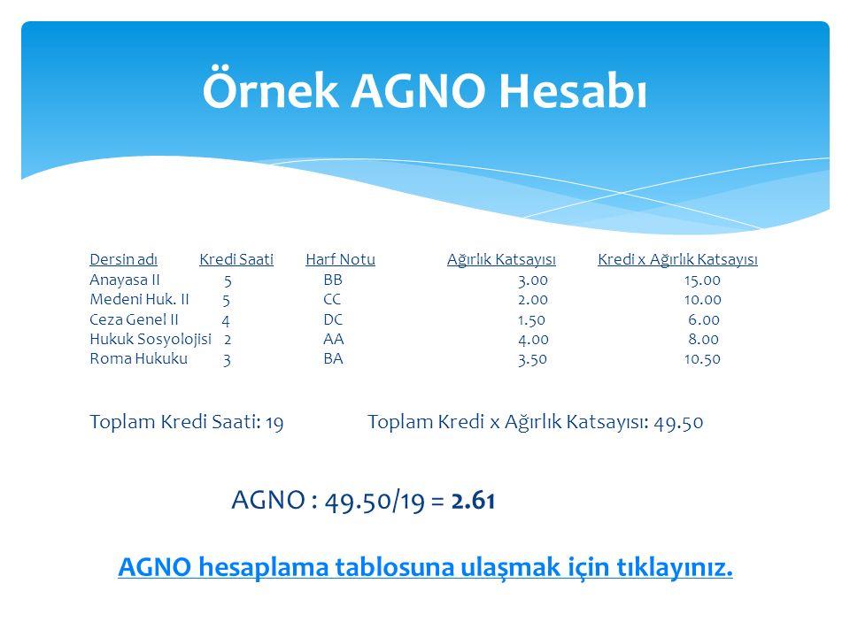 Ağırlıklı Genel Not Ortalaması (AGNO), öğrencinin Fakültede öğrenimine başladığı andan itibaren, tamamlamış olduğu yarıyıl da dahil olmak üzere, o güne kadar kayıt yaptırdığı her dersin kredi saati ile o dersin başarı notunun ağırlık katsayısı ile çarpılarak tamamının toplanmasından elde edilen sayının, toplam kredi saatine bölünmesi ile hesaplanır.