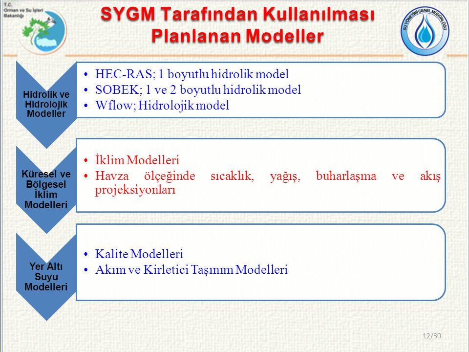 SYGM Tarafından Kullanılması Planlanan Modeller Hidrolik ve Hidrolojik Modeller HEC-RAS; 1 boyutlu hidrolik model SOBEK; 1 ve 2 boyutlu hidrolik model