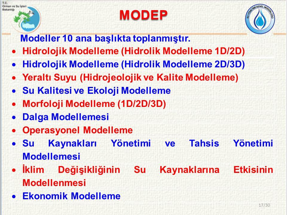 MODEP Modeller 10 ana başlıkta toplanmıştır.  Hidrolojik Modelleme (Hidrolik Modelleme 1D/2D)  Hidrolojik Modelleme (Hidrolik Modelleme 2D/3D)  Yer