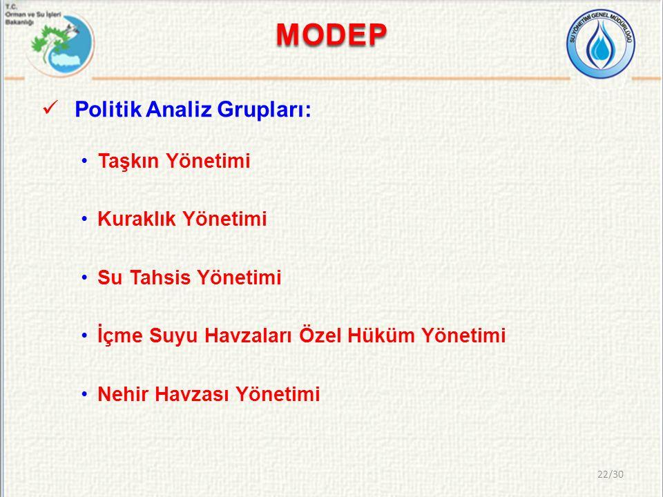 MODEP Politik Analiz Grupları: Taşkın Yönetimi Kuraklık Yönetimi Su Tahsis Yönetimi İçme Suyu Havzaları Özel Hüküm Yönetimi Nehir Havzası Yönetimi 22/