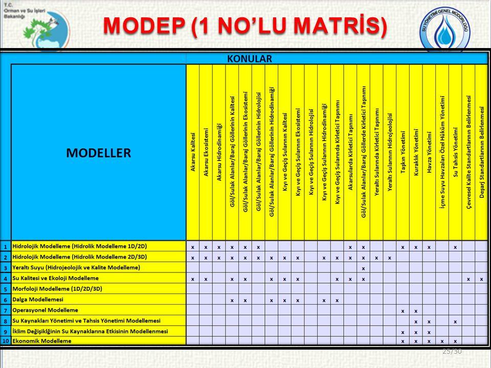 MODEP (1 NO'LU MATRİS) 25/30