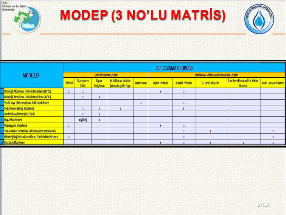MODEP (3 NO'LU MATRİS) 27/30