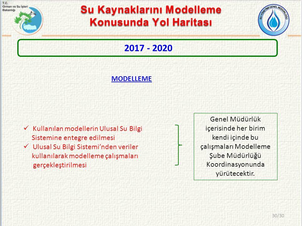 2017 - 2020 Kullanılan modellerin Ulusal Su Bilgi Sistemine entegre edilmesi Ulusal Su Bilgi Sistemi'nden veriler kullanılarak modelleme çalışmaları g