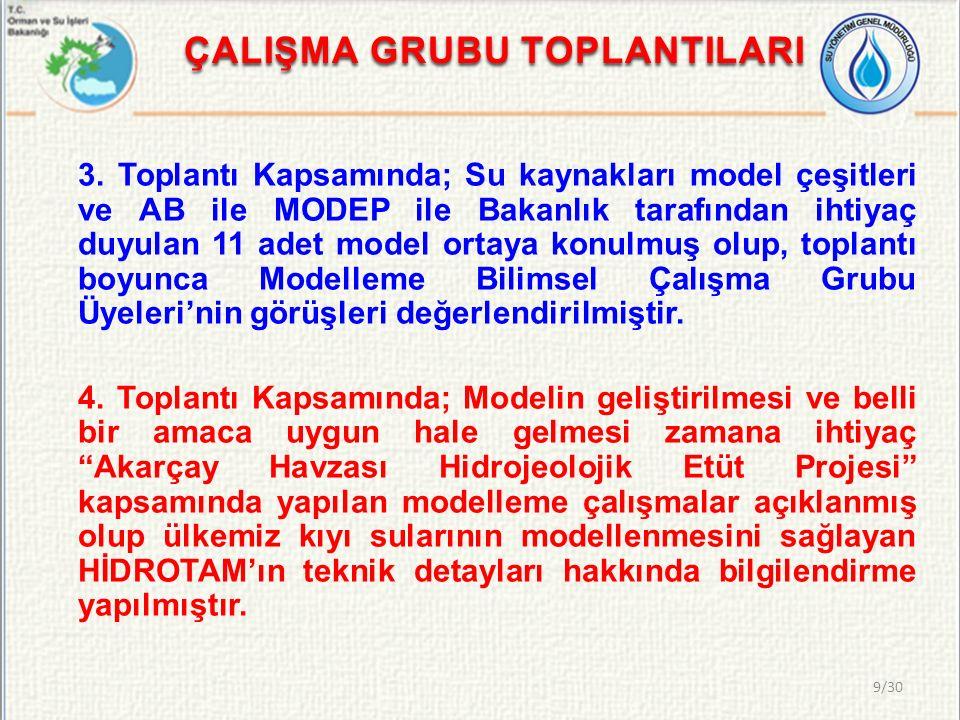 ÇALIŞMA GRUBU TOPLANTILARI 3. Toplantı Kapsamında; Su kaynakları model çeşitleri ve AB ile MODEP ile Bakanlık tarafından ihtiyaç duyulan 11 adet model