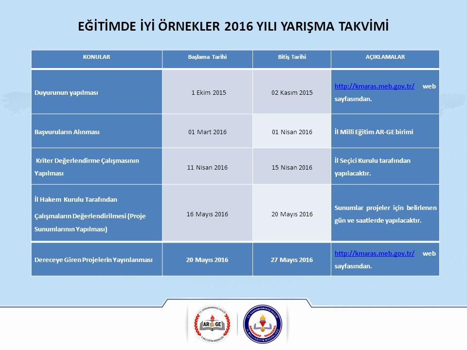 EĞİTİMDE İYİ ÖRNEKLER 2016 YILI YARIŞMA TAKVİMİ KONULARBaşlama TarihiBitiş TarihiAÇIKLAMALAR Duyurunun yapılması 1 Ekim 201502 Kasım 2015 http://kmaras.meb.gov.tr/http://kmaras.meb.gov.tr/ web sayfasından.