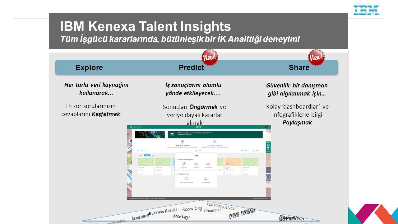 En zor sorularınızın cevaplarını Keşfetmek IBM Kenexa Talent Insights Tüm İşgücü kararlarında, bütünleşik bir İK Analitiği deneyimi Sonuçları Öngörmek ve veriye dayalı kararlar almak Kolay 'dashboardlar' ve infografiklerle bilgi Paylaşmak ExplorePredictShare Her türlü veri kaynağını kullanarak...
