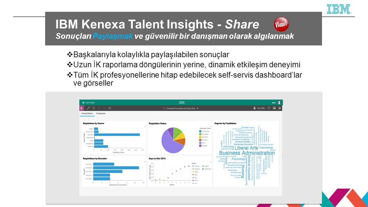 IBM Kenexa Talent Insights - Share Sonuçları Paylaşmak ve güvenilir bir danışman olarak algılanmak  Başkalarıyla kolaylıkla paylaşılabilen sonuçlar  Uzun İK raporlama döngülerinin yerine, dinamik etkileşim deneyimi  Tüm İK profesyonellerine hitap edebilecek self-servis dashboard'lar ve görseller