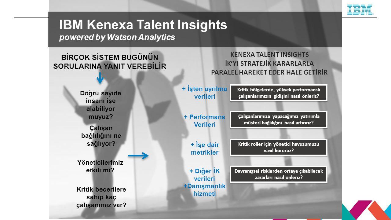 KENEXA TALENT INSIGHTS İK'YI STRATEJİK KARARLARLA PARALEL HAREKET EDER HALE GETİRİR BİRÇOK SİSTEM BUGÜNÜN SORULARINA YANIT VEREBİLİR IBM Kenexa Talent Insights powered by Watson Analytics + Diğer İK verileri + İşten ayrılma verileri + Performans Verileri + İşe dair metrikler +Danışmanlık hizmeti Kritik bölgelerde, yüksek performanslı çalışanlarımızın gidişini nasıl önleriz.