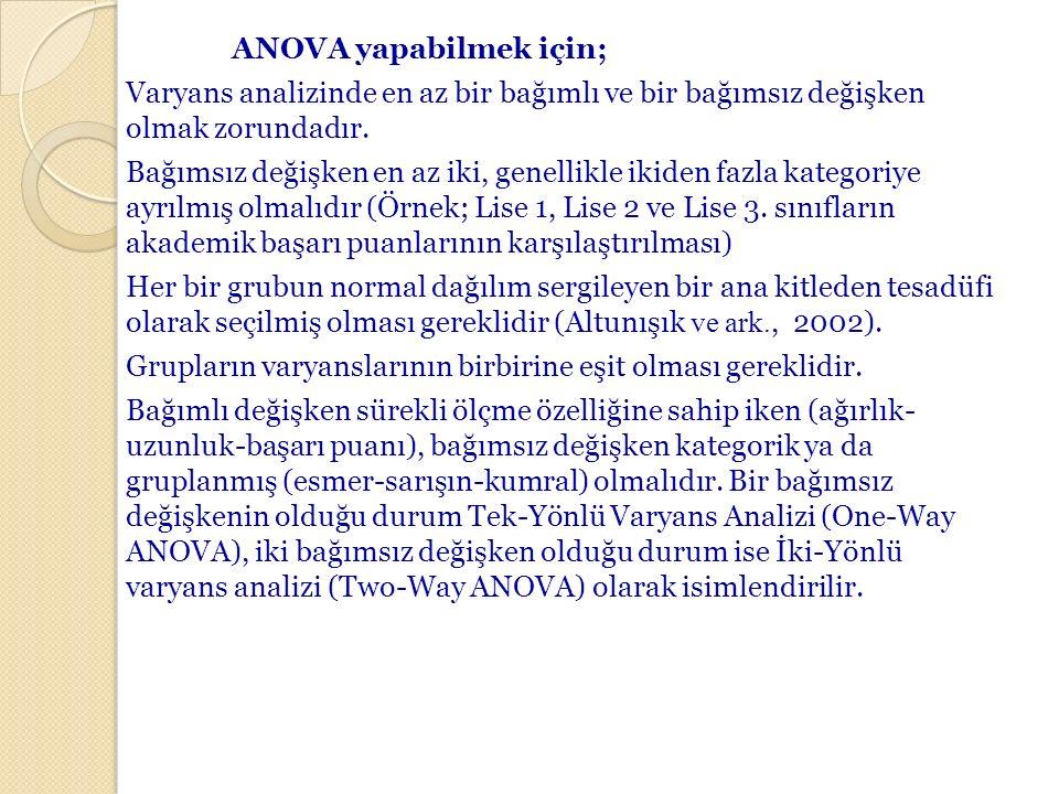ANOVA yapabilmek için; Varyans analizinde en az bir bağımlı ve bir bağımsız değişken olmak zorundadır. Bağımsız değişken en az iki, genellikle ikiden