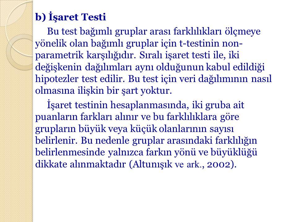 b) İşaret Testi Bu test bağımlı gruplar arası farklılıkları ölçmeye yönelik olan bağımlı gruplar için t-testinin non- parametrik karşılığıdır. Sıralı